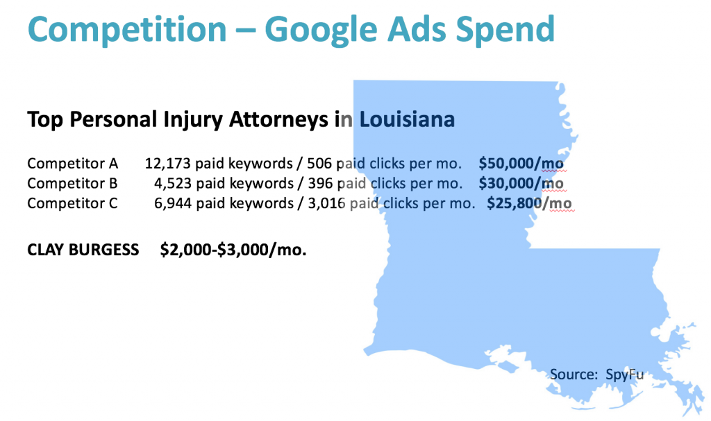 lawyer google adword spend